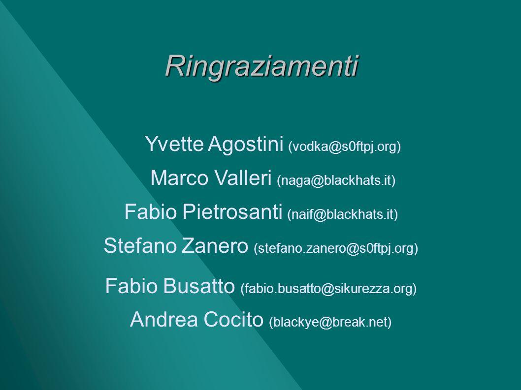 Ringraziamenti Yvette Agostini (vodka@s0ftpj.org) Marco Valleri (naga@blackhats.it) Fabio Pietrosanti (naif@blackhats.it) Stefano Zanero (stefano.zane