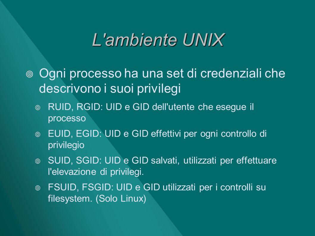 L'ambiente UNIX Ogni processo ha una set di credenziali che descrivono i suoi privilegi RUID, RGID: UID e GID dell'utente che esegue il processo EUID,