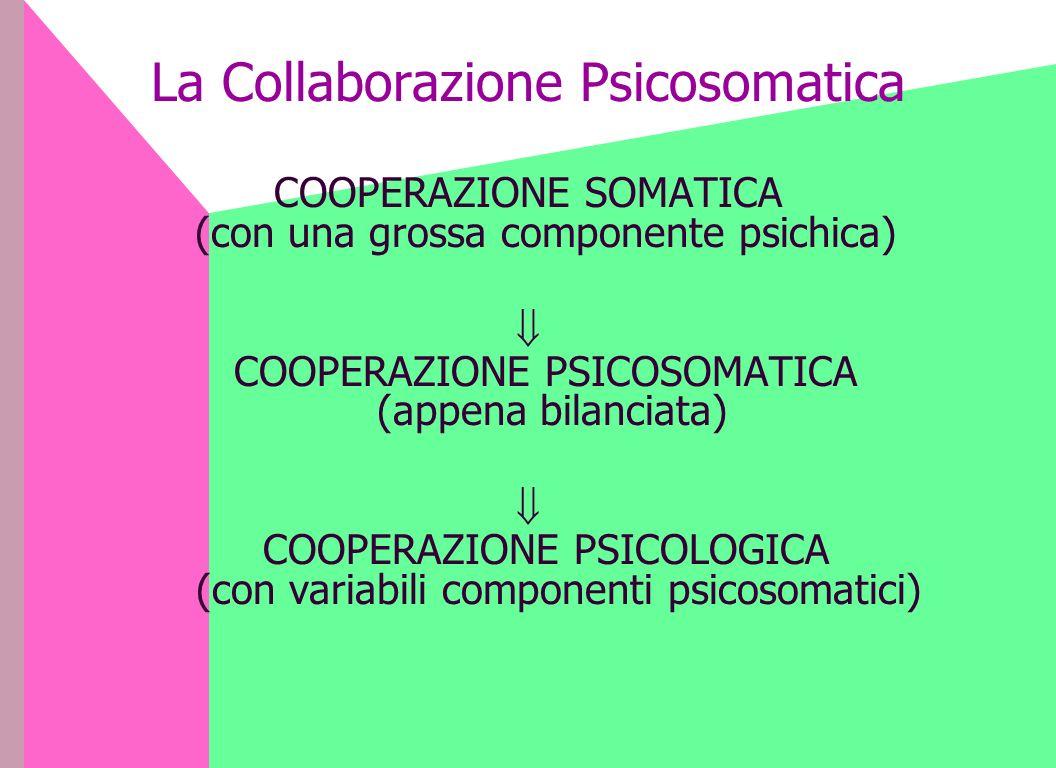 La Collaborazione Psicosomatica COOPERAZIONE SOMATICA (con una grossa componente psichica) COOPERAZIONE PSICOSOMATICA (appena bilanciata) COOPERAZIONE PSICOLOGICA (con variabili componenti psicosomatici)