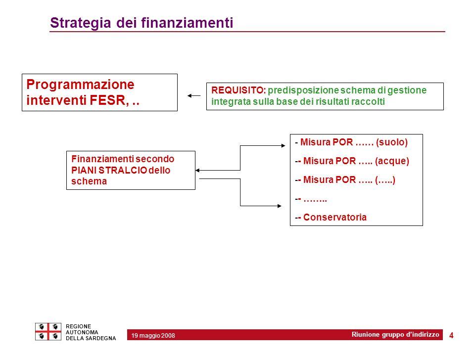 2 Modello organizzativo regionale 19 maggio 2008 Riunione gruppo dindirizzo REGIONE AUTONOMA DELLA SARDEGNA 4 Strategia dei finanziamenti Programmazio