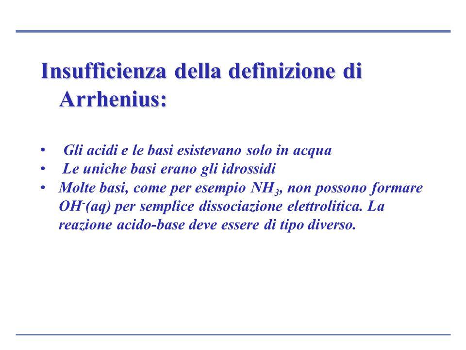 Insufficienza della definizione di Arrhenius: Gli acidi e le basi esistevano solo in acqua Le uniche basi erano gli idrossidi Molte basi, come per ese