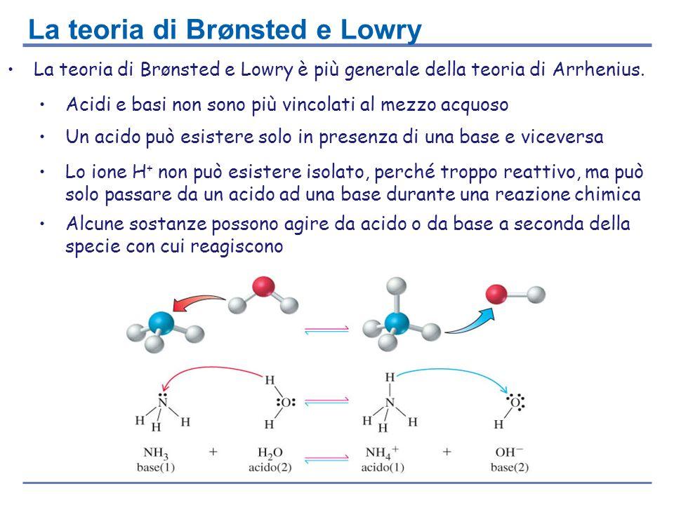 La teoria di Brønsted e Lowry Acidi e basi non sono più vincolati al mezzo acquoso Un acido può esistere solo in presenza di una base e viceversa Lo i