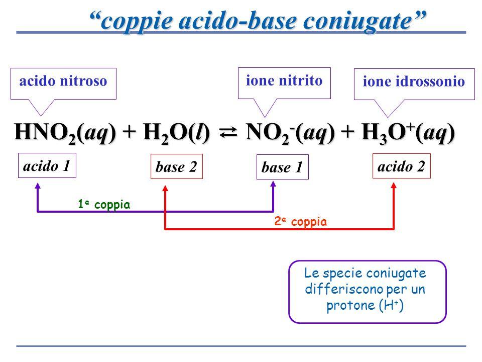 HNO 2 (aq) + H 2 O(l) NO 2 - (aq) + H 3 O + (aq) acido 1 base 1 acido 2 base 2acido nitroso ione nitrito ione idrossonio coppie acido-base coniugate 1