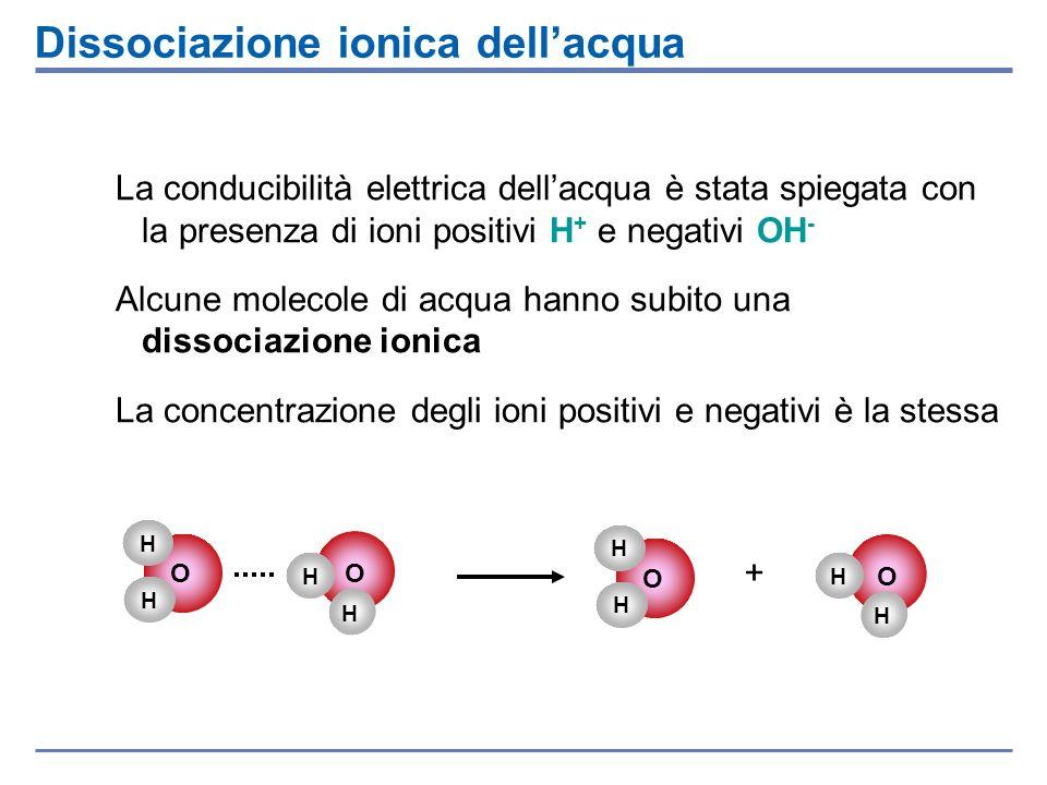 Dissociazione ionica dellacqua La conducibilità elettrica dellacqua è stata spiegata con la presenza di ioni positivi H + e negativi OH - Alcune molec