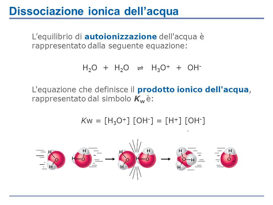 Lequilibrio di autoionizzazione dell'acqua è rappresentato dalla seguente equazione: H 2 O + H 2 O H 3 O + + OH - L'equazione che definisce il prodott