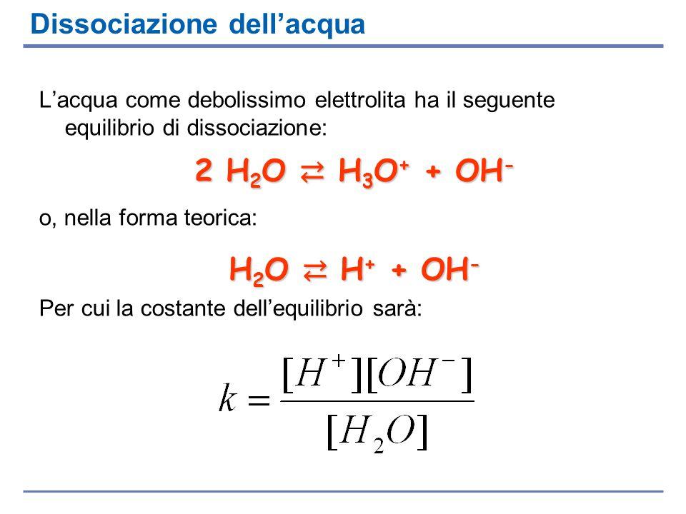 Lacqua come debolissimo elettrolita ha il seguente equilibrio di dissociazione: o, nella forma teorica: Per cui la costante dellequilibrio sarà: 2 H 2