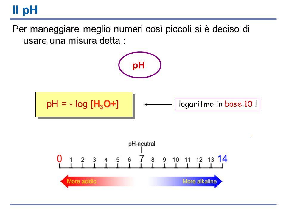 Il pH Per maneggiare meglio numeri così piccoli si è deciso di usare una misura detta : pH H 3 O+ pH = - log [H 3 O+] logaritmo in base 10 !