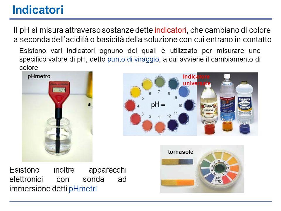 Il pH si misura attraverso sostanze dette indicatori, che cambiano di colore a seconda dellacidità o basicità della soluzione con cui entrano in conta