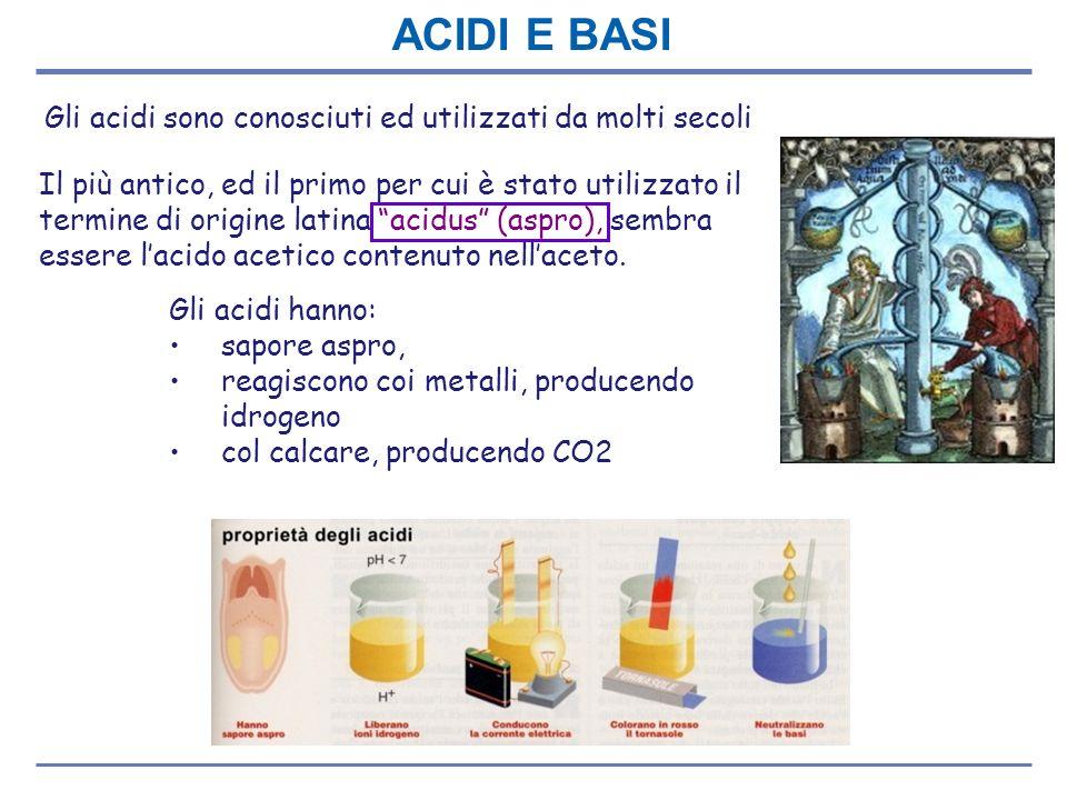 Anche le basi, un tempo dette alcali, sono conosciute fin dallantichità Le basi hanno sapore amaro, sono untuose al tatto, reagiscono con gli acidi neutralizzandoli ACIDI E BASI