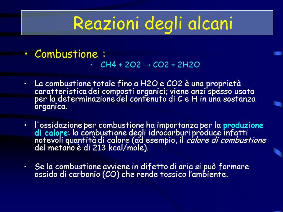 Combustione : CH4 + 2O2 CO2 + 2H2O La combustione totale fino a H2O e CO2 è una proprietà caratteristica dei composti organici; viene anzi spesso usat
