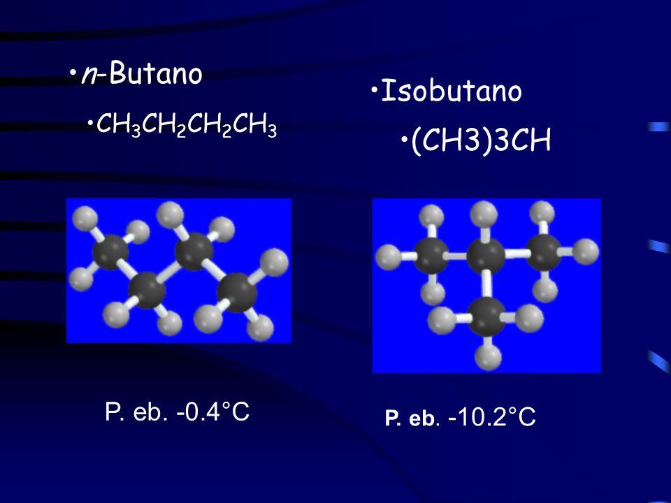 n-Butano CH 3 CH 2 CH 2 CH 3 P. eb. -0.4°C P. eb. -10.2°C Isobutano (CH3)3CH