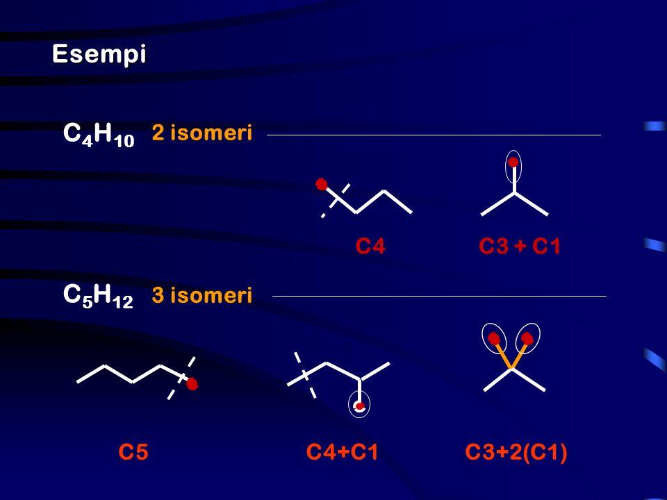 Esempi C 4 H 10 C3 + C1C4 C 5 H 12 2 isomeri 3 isomeri C3+2(C1)C5 C4+C1