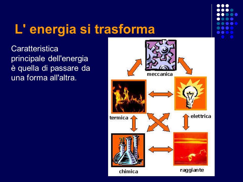 L' energia si trasforma Caratteristica principale dell'energia è quella di passare da una forma all'altra.