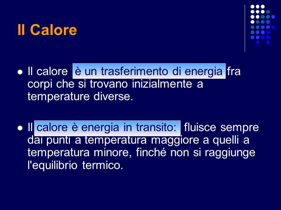 Il Calore Il calore è un trasferimento di energia fra corpi che si trovano inizialmente a temperature diverse. Il calore è energia in transito: fluisc