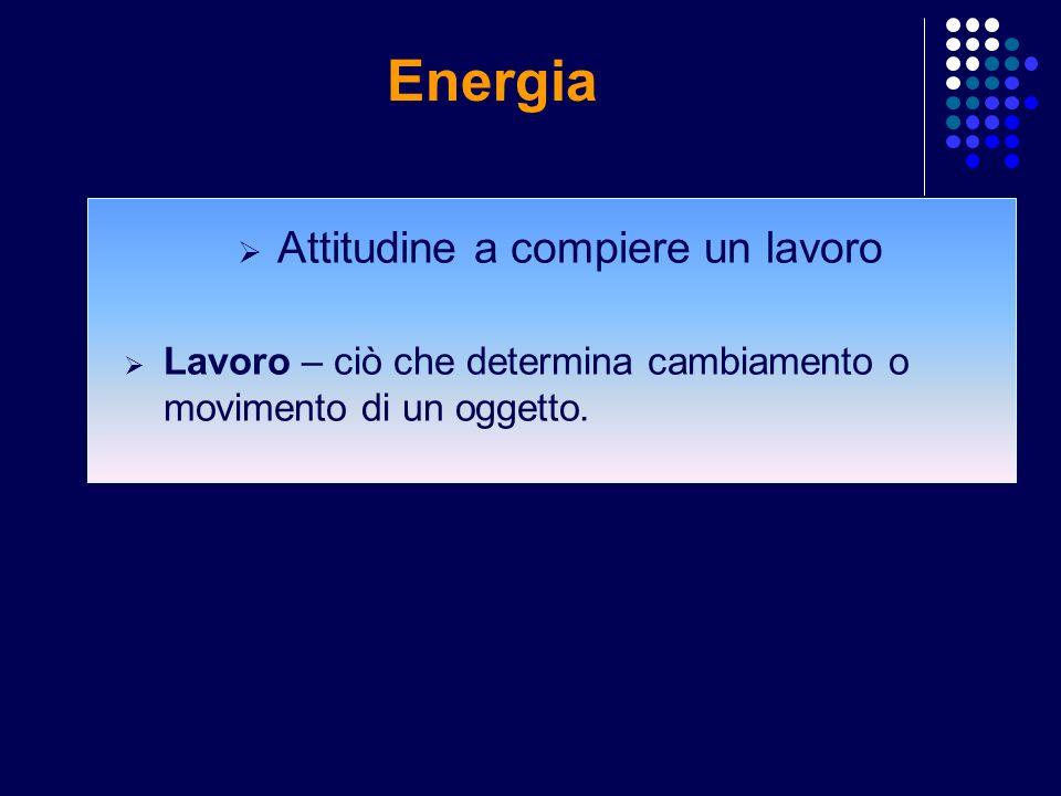 Energia Attitudine a compiere un lavoro Lavoro – ciò che determina cambiamento o movimento di un oggetto.
