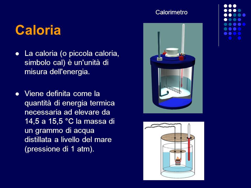 Caloria La caloria (o piccola caloria, simbolo cal) è un'unità di misura dell'energia. Viene definita come la quantità di energia termica necessaria a