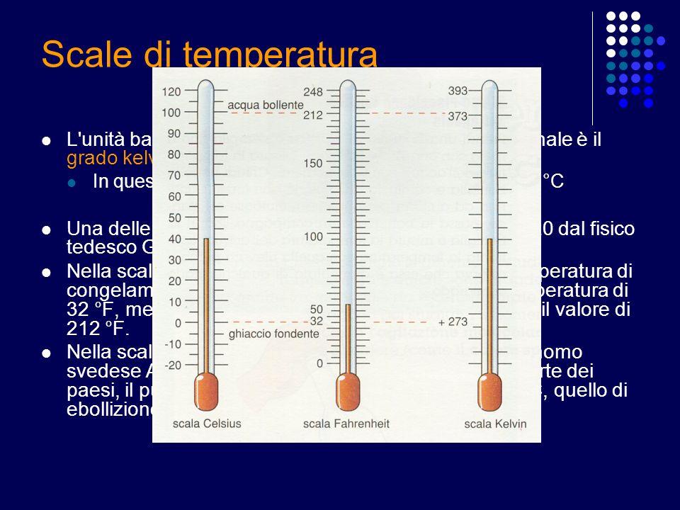 Scale di temperatura L'unità base della temperatura nel Sistema Internazionale è il grado kelvin (simbolo: K) In questa scala lo zero assoluto è collo