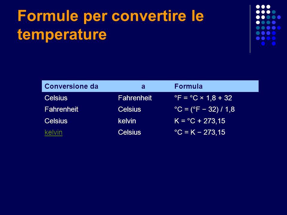 Formule per convertire le temperature Conversione daaFormula CelsiusFahrenheit°F = °C × 1,8 + 32 FahrenheitCelsius°C = (°F 32) / 1,8 CelsiuskelvinK =