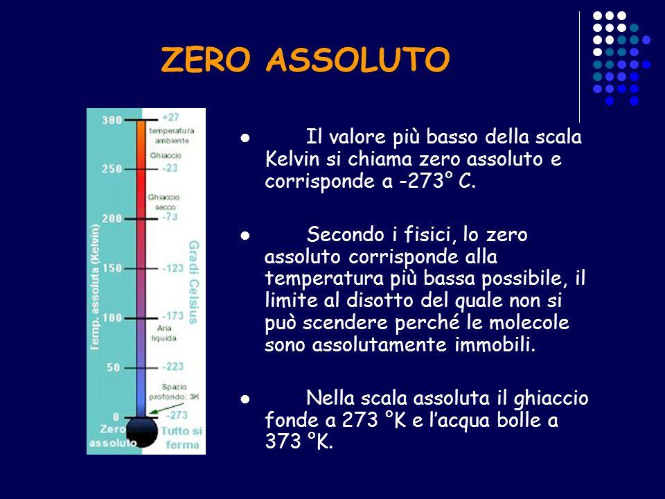 ZERO ASSOLUTO Il valore più basso della scala Kelvin si chiama zero assoluto e corrisponde a -273° C. Secondo i fisici, lo zero assoluto corrisponde a