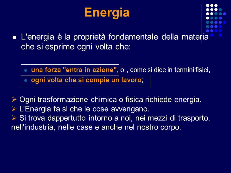 Energia L'energia è la proprietà fondamentale della materia che si esprime ogni volta che: una forza