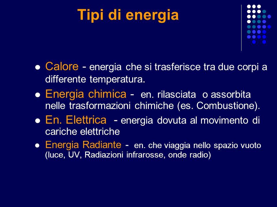 Tipi di energia Calore - energia che si trasferisce tra due corpi a differente temperatura. Energia chimica - en. rilasciata o assorbita nelle trasfor
