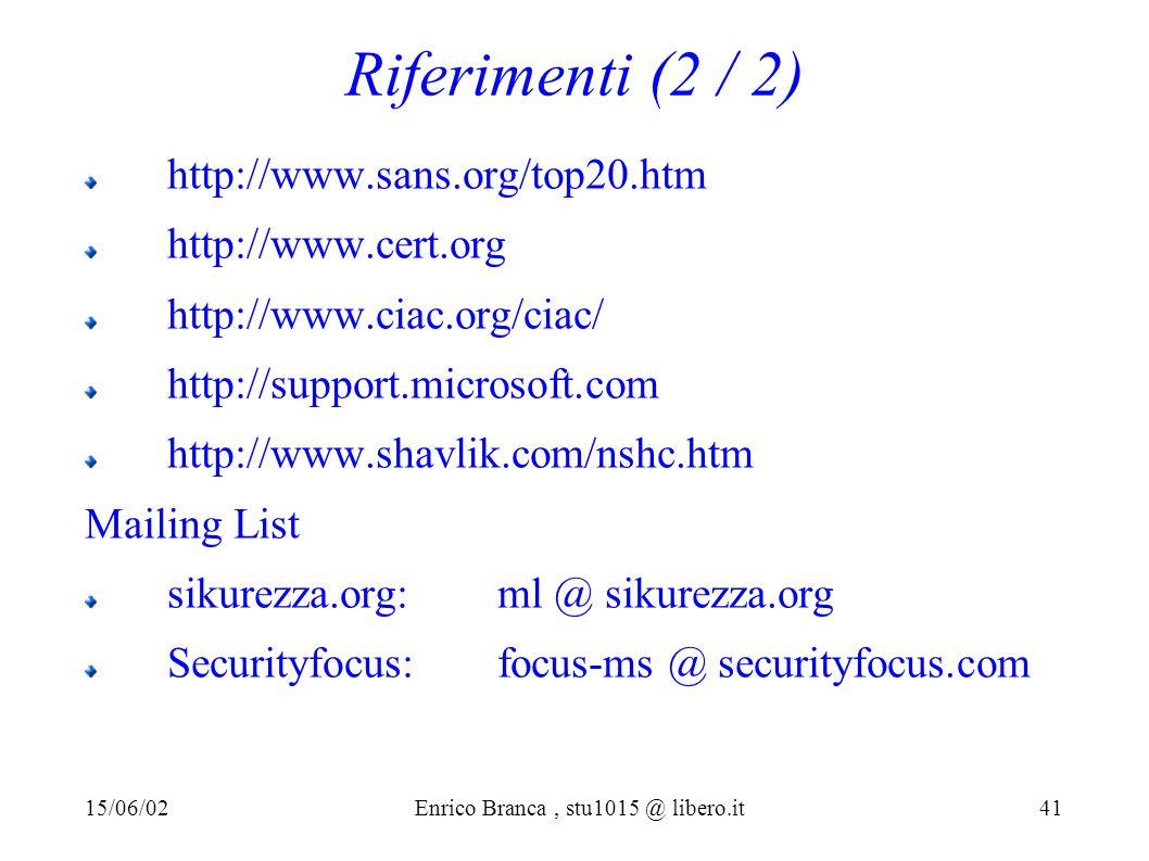 Riferimenti (2 / 2) http://www.sans.org/top20.htm http://www.cert.org http://www.ciac.org/ciac/ http://support.microsoft.com http://www.shavlik.com/nshc.htm Mailing List sikurezza.org:ml @ sikurezza.org Securityfocus:focus-ms @ securityfocus.com 15/06/02Enrico Branca, stu1015 @ libero.it 41