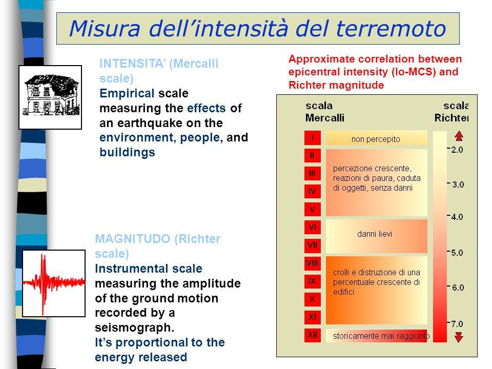 Esistono due scale per la misura dei terremoti: Mercalli Basata sullintensità del terremoto Divisa in 12 gradi e si basa sui danni provocati dal sisma