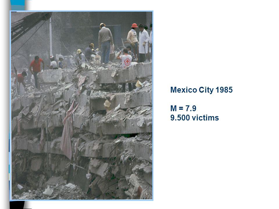 Messina-Italy, 1908, M = 7.2, 86.000 victims