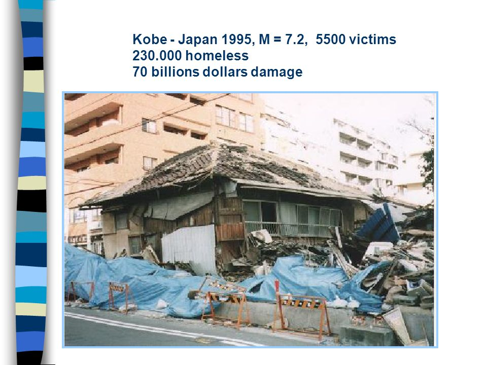 Mexico City 1985 M = 7.9 9.500 victims