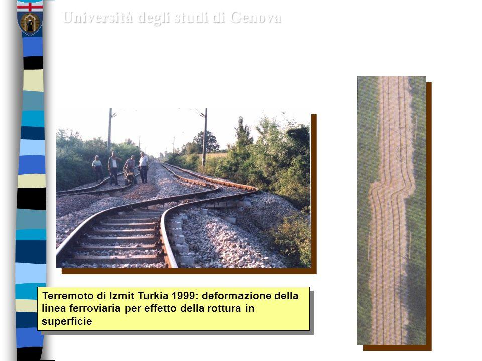 Terremoto di Izmit 1999: effetto della faglia sulle costruzini: crolli a sandwich delle costruzioni in c.a. faglia