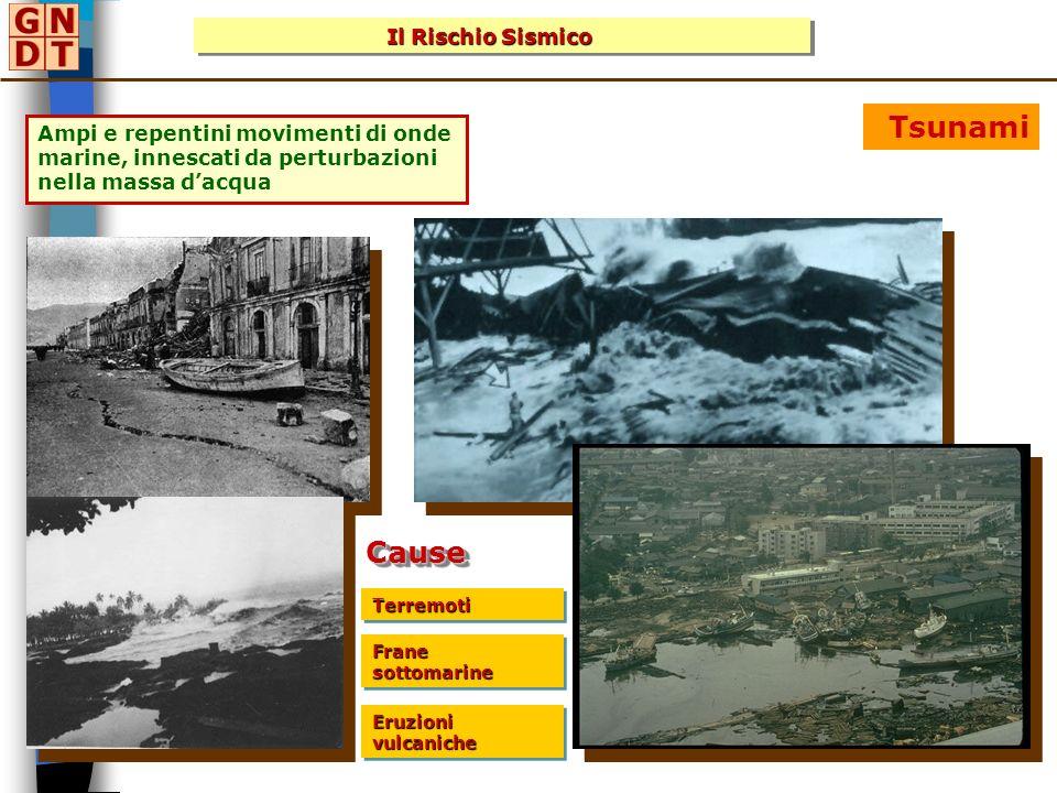 Università degli studi di Genova Terremoto di Izmit Turkia 1999: deformazione della linea ferroviaria per effetto della rottura in superficie