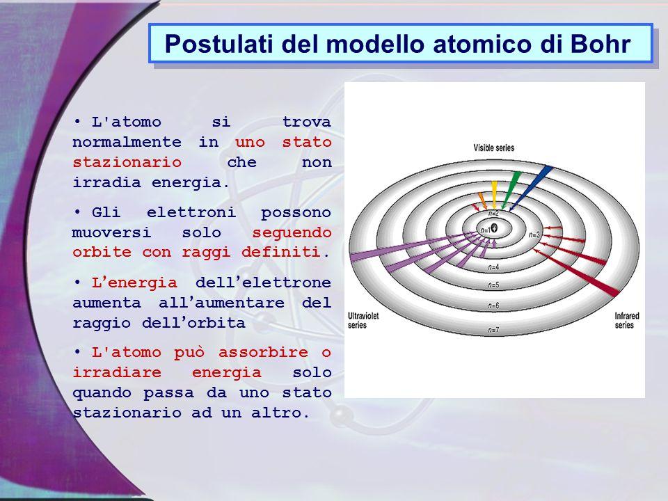 1. (quantizzazione delle orbite): solo un numero discreto di orbite circolari sono permesse agli elettroni che ruotano intorno al nucleo. 2. (quantizz