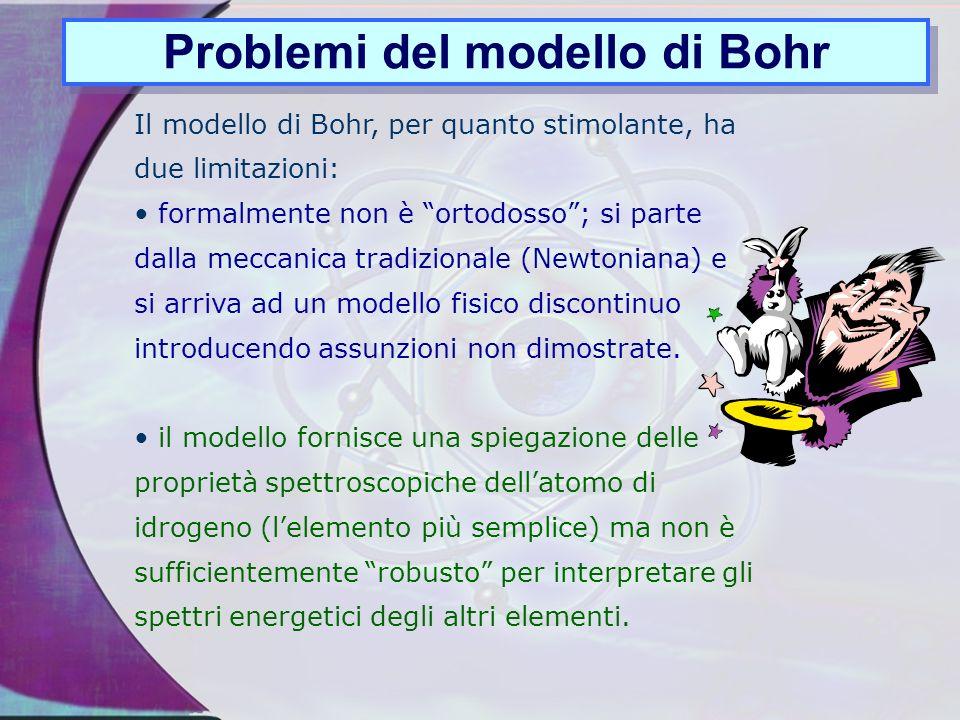 Importanza del modello di Bohr I livelli di energia dell'idrogeno esistono come salti energetici, non in forma continua. Costituisce il primo modello