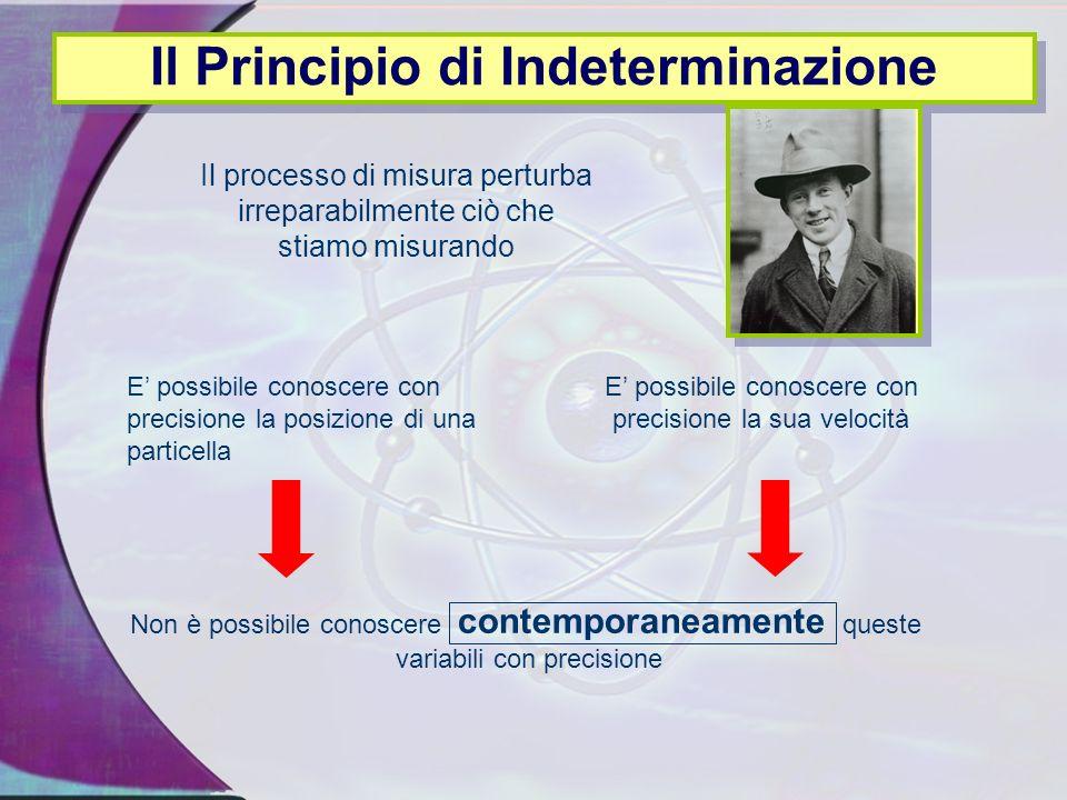 Heisenberg È più accurato dire che in meccanica quantistica le particelle hanno alcune proprietà tipiche delle onde, non sono quindi oggetti puntiform