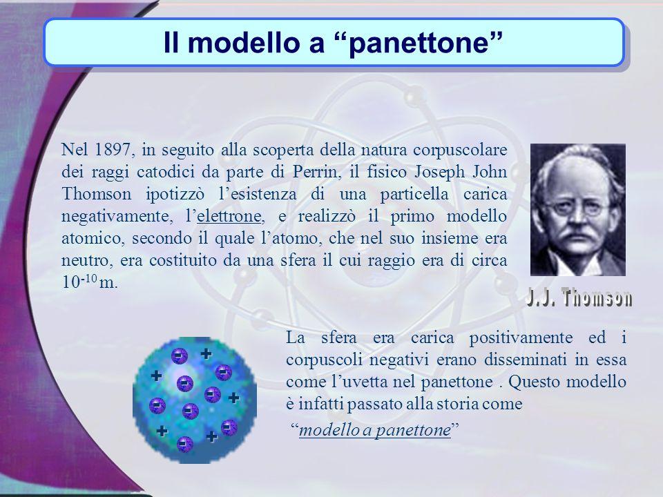 Il concetto di atomo (dal greco
