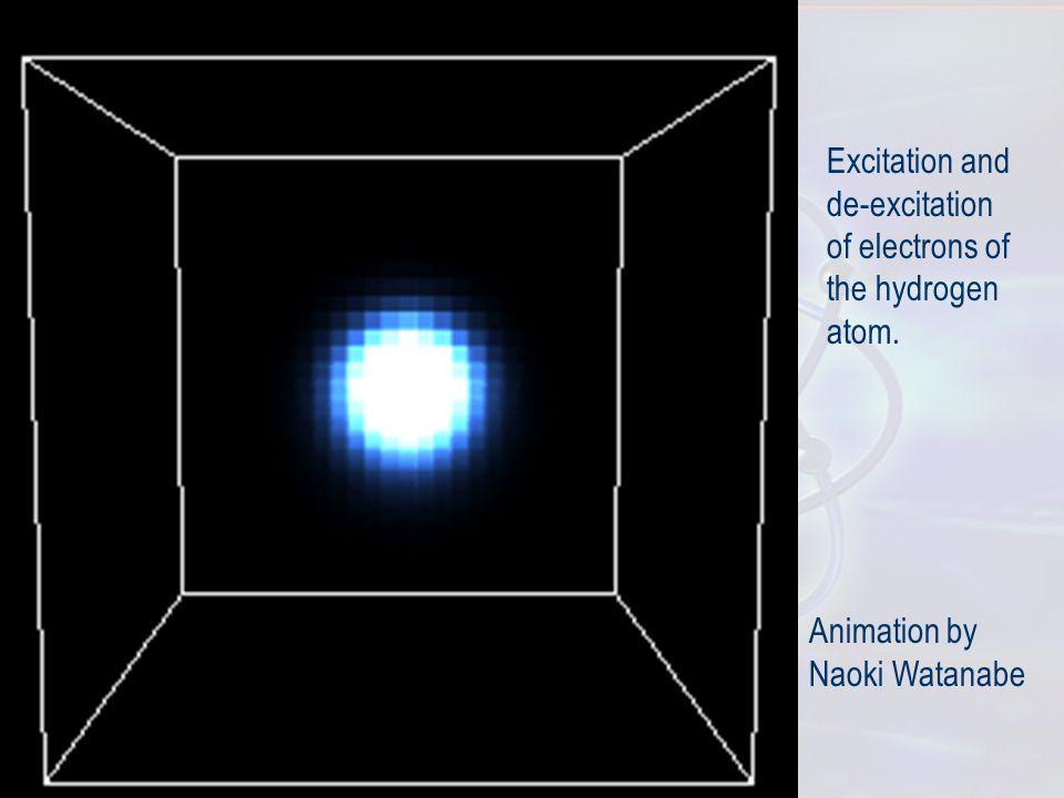 Orbitale atomico Regione dello spazio intorno al nucleo delimitata da una superficie allinterno della quale ce il 99% di probabilita di trovare lelett