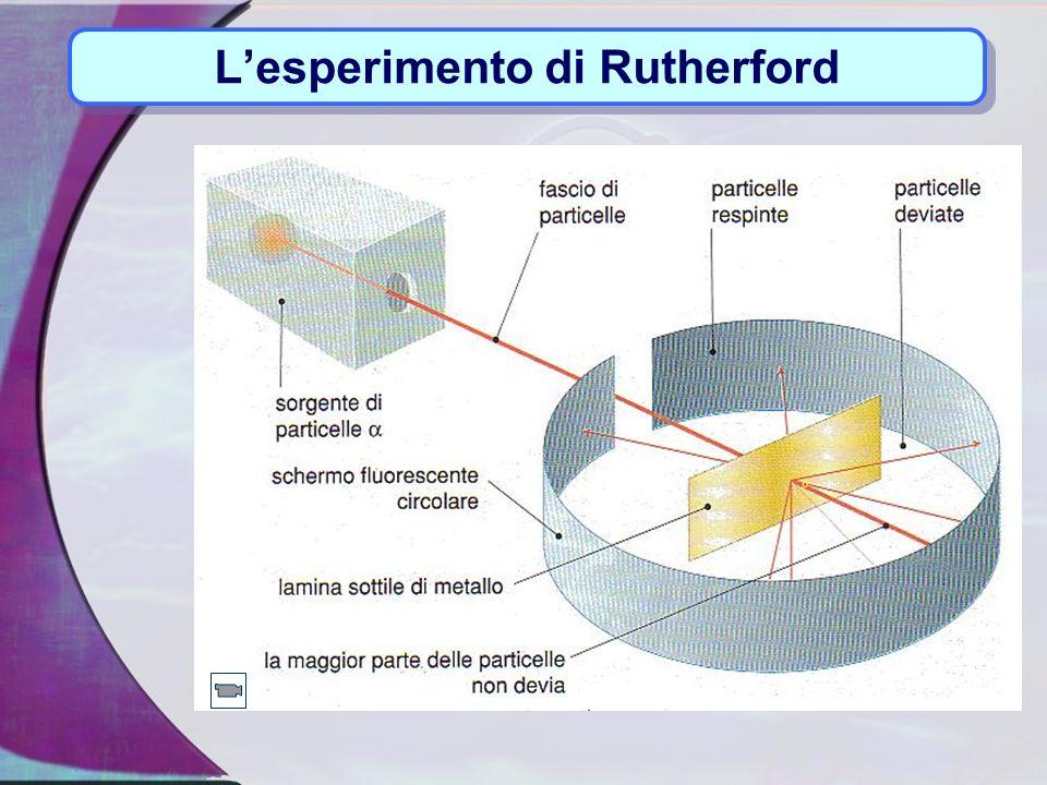 Spettro di emissione Spettro di assorbimento Hydrogen gas La spettroscopia