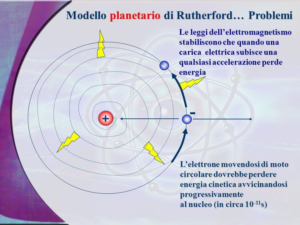Modello planetario di Rutherford… Problemi + Le leggi dellelettromagnetismo stabiliscono che quando una carica elettrica subisce una qualsiasi accelerazione perde energia Lelettrone movendosi di moto circolare dovrebbe perdere energia cinetica avvicinandosi progressivamente al nucleo (in circa 10 -11 s) -