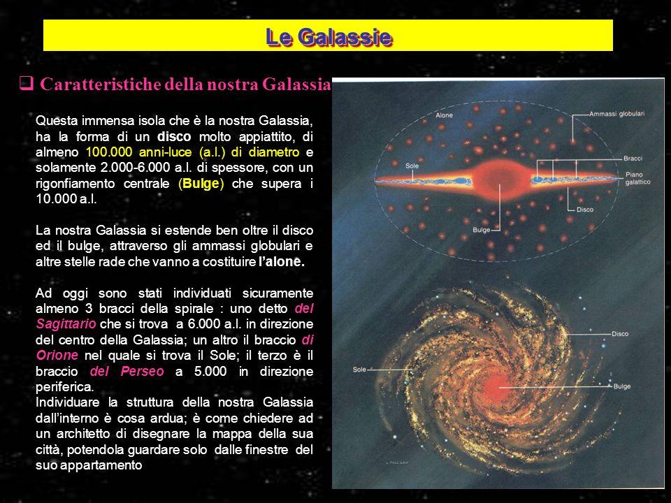 10 Caratteristiche della nostra Galassia Questa immensa isola che è la nostra Galassia, ha la forma di un disco molto appiattito, di almeno 100.000 an