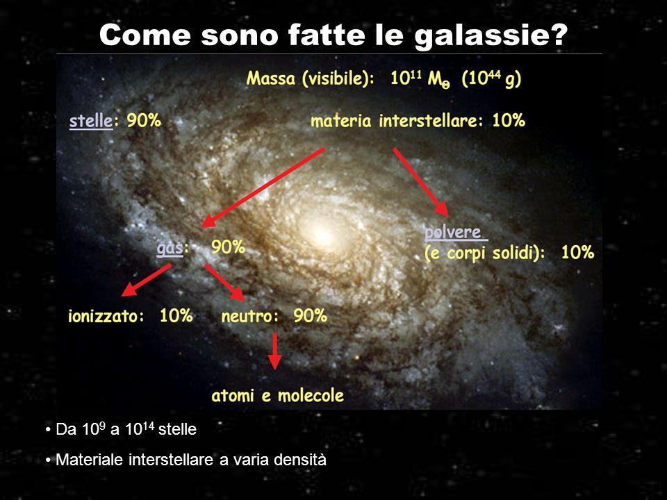 Come sono fatte le galassie? Da 10 9 a 10 14 stelle Materiale interstellare a varia densità