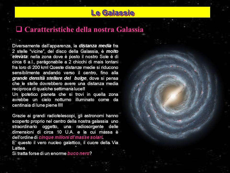 16 Caratteristiche della nostra Galassia Diversamente dallapparenza, la distanza media fra 2 stelle vicine, del disco della Galassia, è molto elevata: