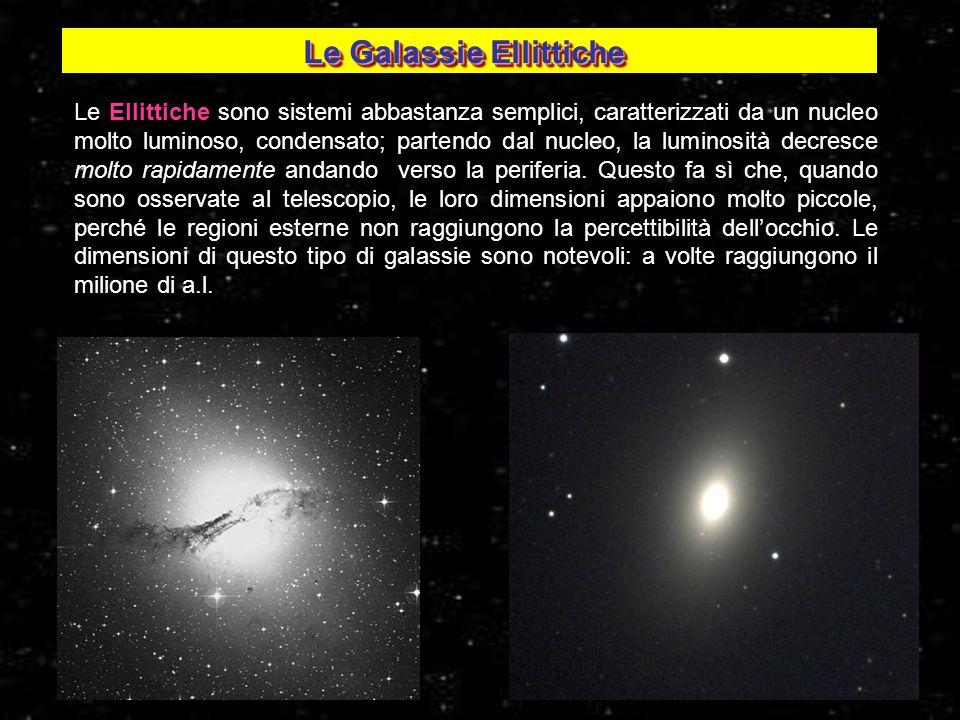 24 Le Ellittiche sono sistemi abbastanza semplici, caratterizzati da un nucleo molto luminoso, condensato; partendo dal nucleo, la luminosità decresce