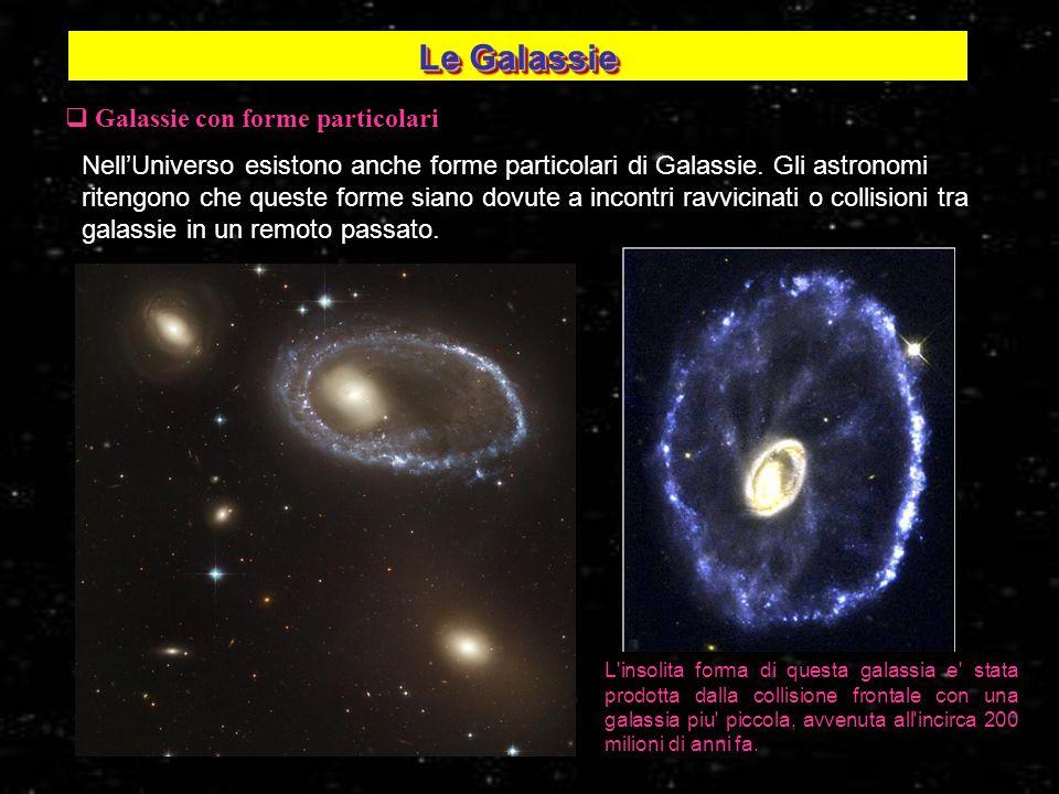 28 Galassie con forme particolari NellUniverso esistono anche forme particolari di Galassie. Gli astronomi ritengono che queste forme siano dovute a i