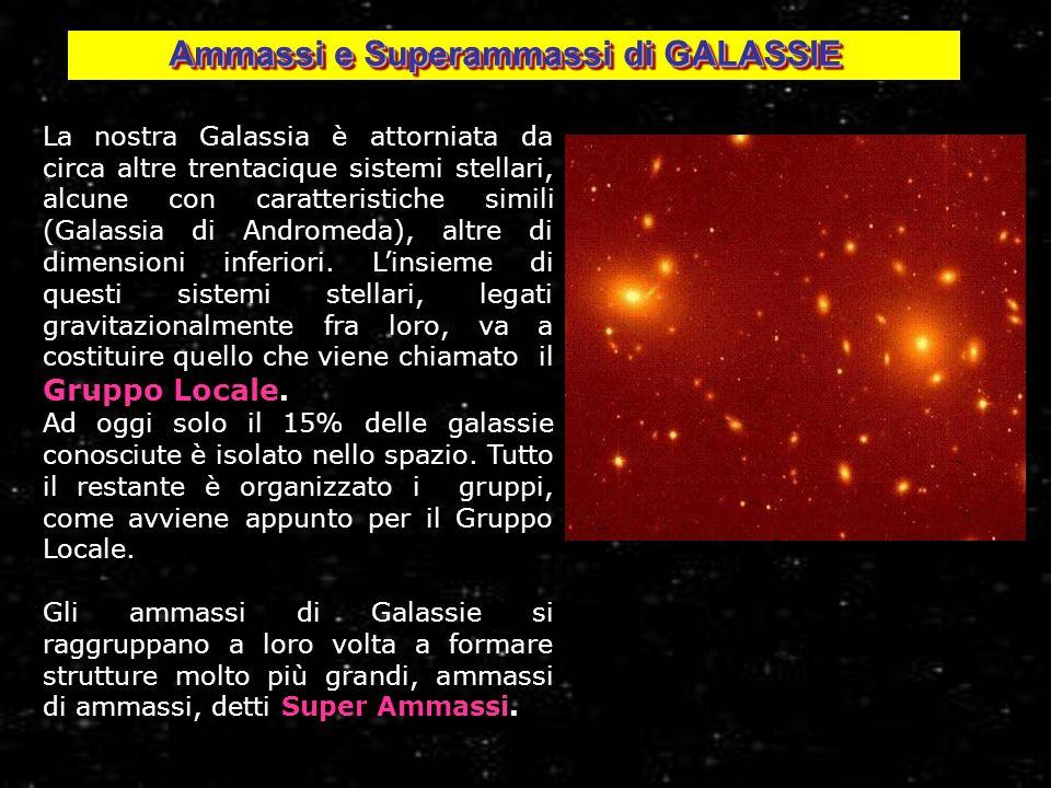 29 La nostra Galassia è attorniata da circa altre trentacique sistemi stellari, alcune con caratteristiche simili (Galassia di Andromeda), altre di di