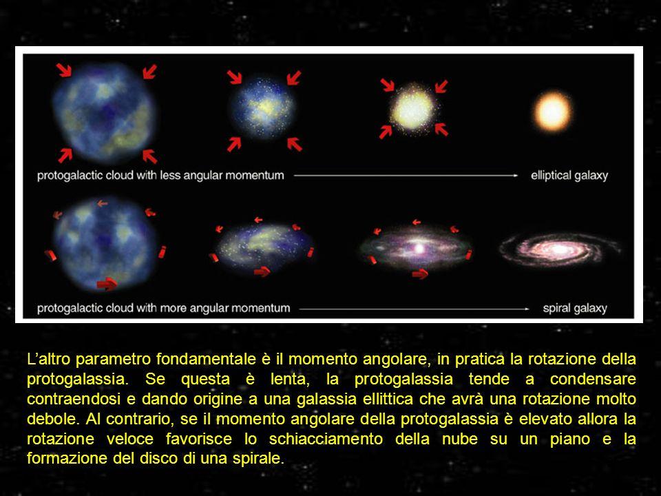 35 Laltro parametro fondamentale è il momento angolare, in pratica la rotazione della protogalassia. Se questa è lenta, la protogalassia tende a conde