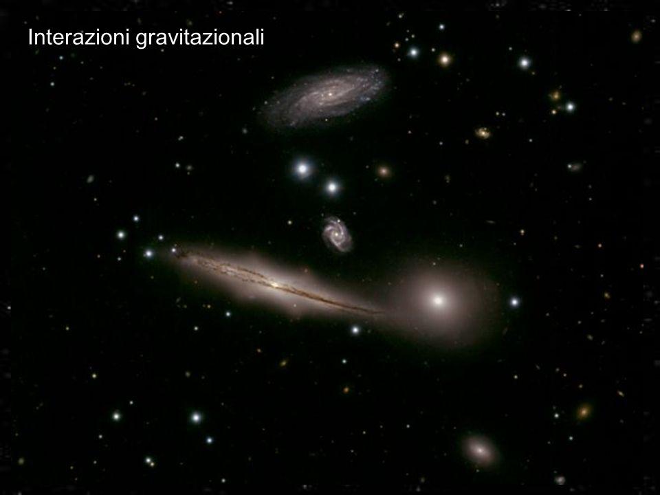 36 Interazioni gravitazionali