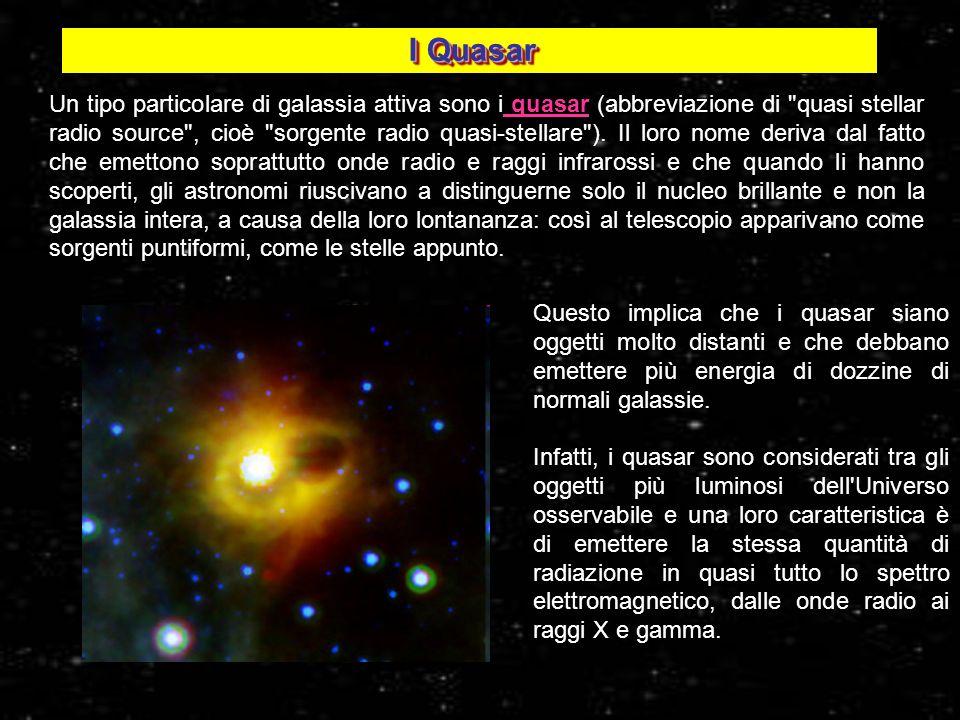 I Quasar Un tipo particolare di galassia attiva sono i quasar (abbreviazione di