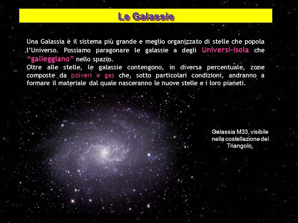 9 Una Galassia è il sistema più grande e meglio organizzato di stelle che popola lUniverso. Possiamo paragonare le galassie a degli Universi-isola che