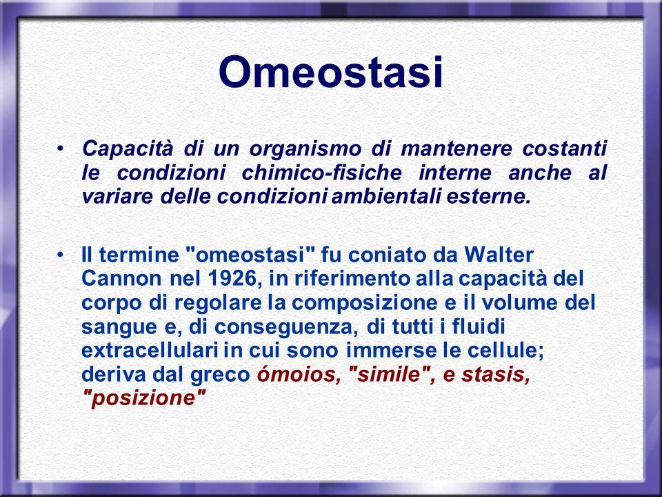 Omeostasi Tutti gli organismi presentano meccanismi omeostatici a livello di ogni singola cellula, in quanto, per vivere, le componenti di una cellula devono essere mantenute a concentrazioni più o meno uniformi.