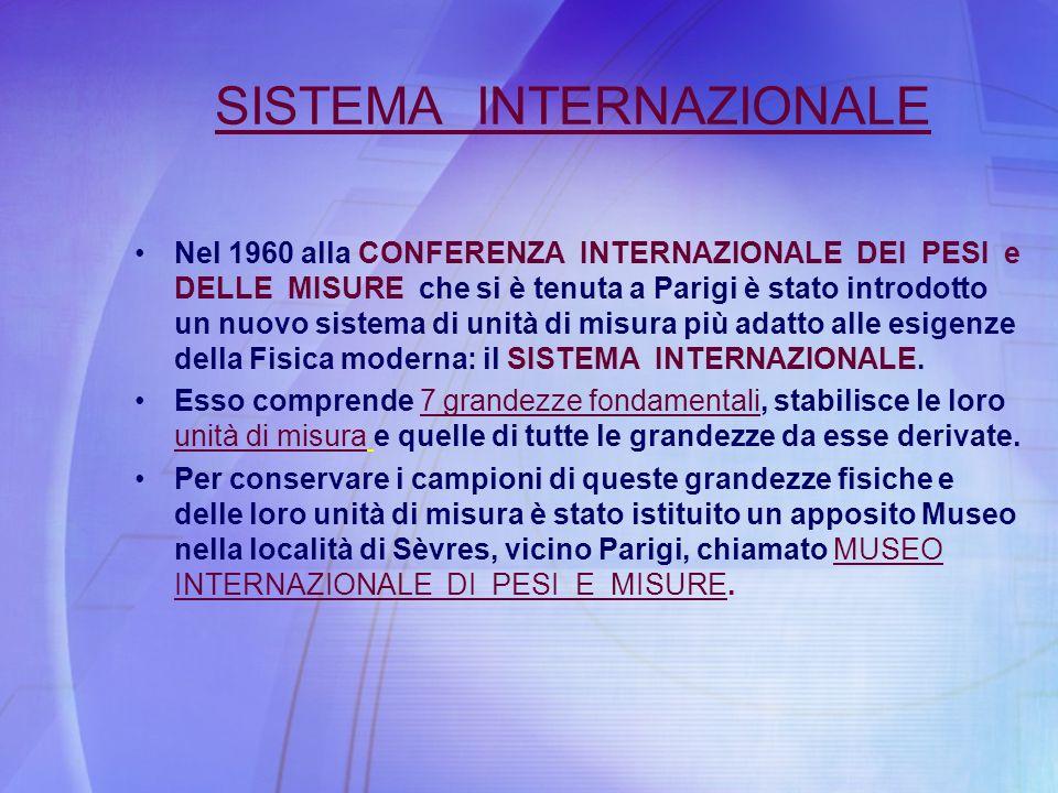 SISTEMA INTERNAZIONALE Nel 1960 alla CONFERENZA INTERNAZIONALE DEI PESI e DELLE MISURE che si è tenuta a Parigi è stato introdotto un nuovo sistema di
